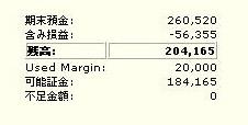 FXバランストレード0317